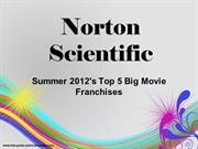 Summer 2012's Top 5 Big Movie Franchises  | NBC Bay Area