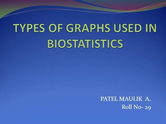 TYPES of GRAPHS USED in BIOSTATISTICS by Mahesh PATEL Roll No 29