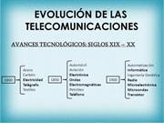 1. EVOLUCION DE LAS TELECOMUNICACIONES