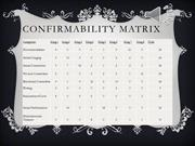 Final Confirmability Matrix Powerpoint Sid
