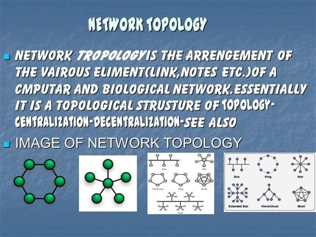 RING NETWORK TOPOLOGY |authorSTREAM