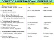 Chapter 11 - International Management