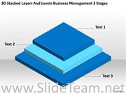 3 STAGES OF STACKED LAYERS BUSINESS MANAGEMENT TEMPLATES