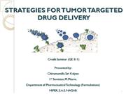 Tumor (Cancer) (Neoplastic) targeted drug delivery