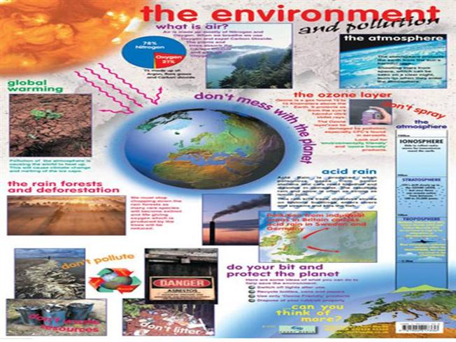 a science report on the environmental pollution Air pollution is a mixture of natural and man-made substances in the air environmental science basics the report recognizes populations of.