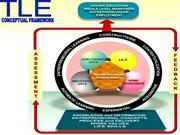 ICT CURRICULUM FRAMEWORK