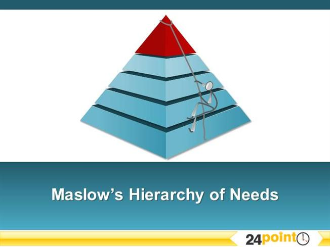 Maslows hierarchy of needs authorstream ccuart Choice Image