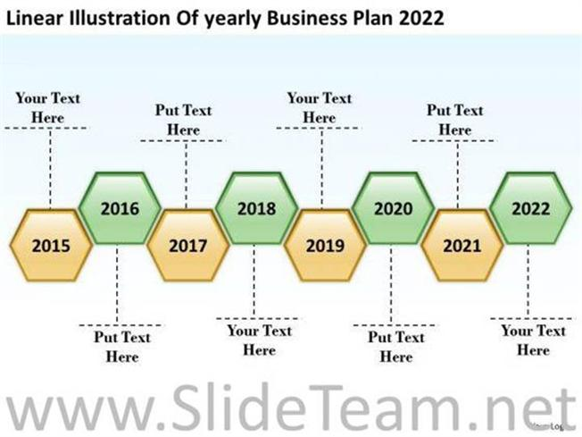 Yearly business plan timeline chart powerpoint diagram yearly business plan timeline chart related powerpoint templates toneelgroepblik Images