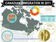 Canada FAQ Immigration 2011