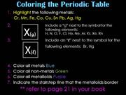 Coloring the Periodic Table