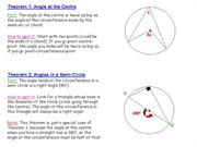 Circle Theorems for Fronter