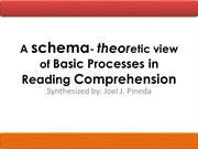 A Schema Theoretic View of Reading