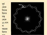 miracle of Quran bangla - lunar year solar year