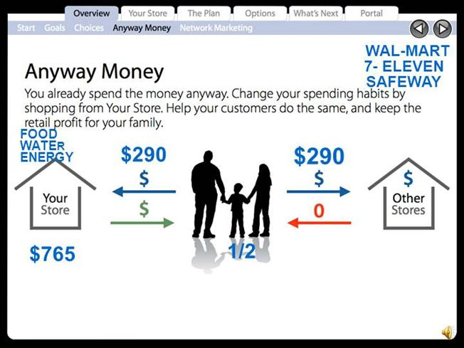 Amway india business plan