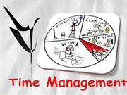 Time management PPt