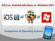iOS 6 vs. Android Jelly Bean vs. Windows OS 8