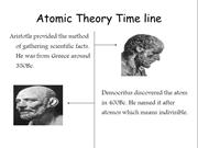Atomic therory timeline