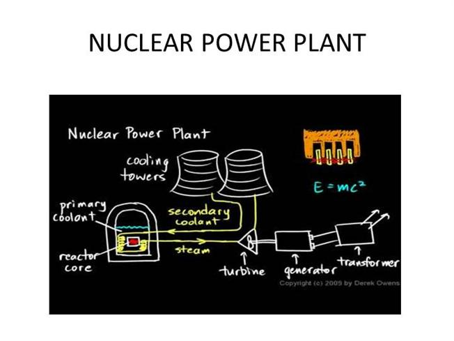 Nuclear power plant authorstream ccuart Choice Image