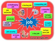 WORD FAMILIES - JOB (#5)
