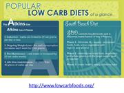 Most Popular low carb diets
