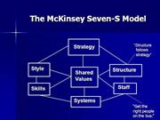The McKinsey Seven-S Model