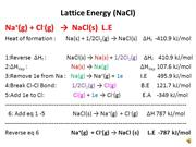 Lattice Energy (NaCl)