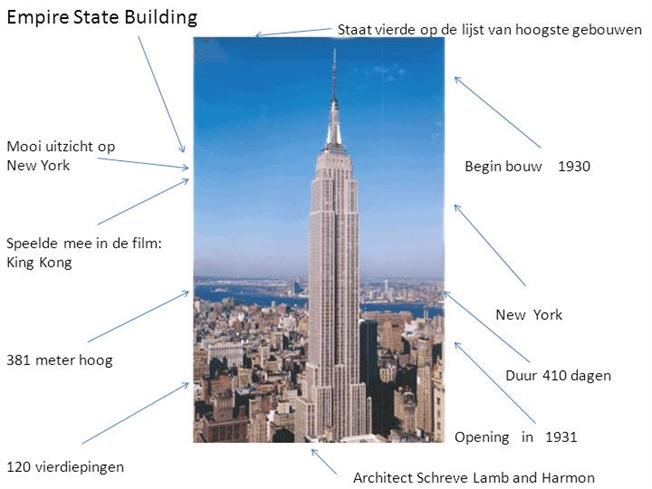 empire state building authorstream
