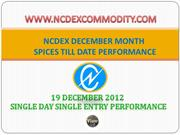 SINGLE TARGET CALLS IN NCDEX COMMODITY
