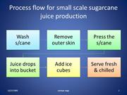 Process flow for small scale sugarcane juice production by sotonye ang