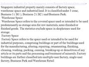 Industrial Property for Sale Singapore