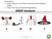 SWOT-Analysis