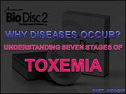 Biodisc - Seven Stages of Toxemia
