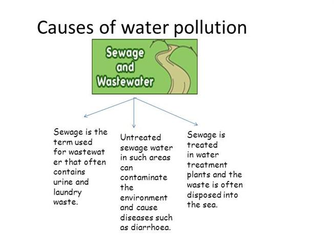 Water Pollution Ppt by Gowtham |authorSTREAM