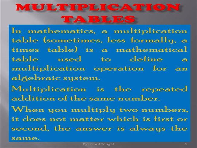 Multiplication Tables - 11 to 20 |authorSTREAM
