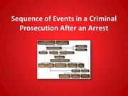 Sequence of Events in a Criminal Prosecution After Arrest