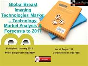 Global Breast Imaging Technologies Market - Technology and Market Anal