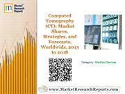 Computed Tomography (CT) Market Shares Worldwide, 2013 to 2018