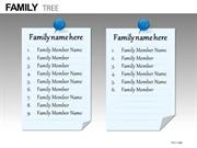 POST IT NOTES WITH NAMES OF FAMILY MEMBERS LISTS TEMPLATES