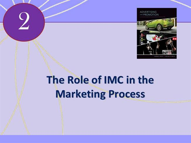 Chapter02 BELCH Role Of IMC In Marketing Rev 1 13