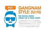 Gangnam Style-The Social Media Impact of a Viral Video