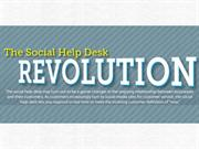 The Social Help Desk Revolution