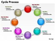 8 STAGES CYCLE PROCESS BUSINESS CONCEPT