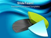 Financial Pie Chart Business PowerPoint Templates And PowerPoint Backg