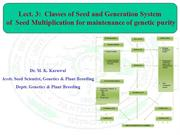 Lect. 3 Classes of Seed and Generation system