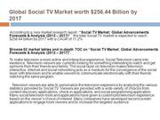 Global Social TV Market worth $256.44 Billion by 2017