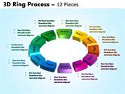 BUSINESS LAYOUT OF 12 PIECES CIRCULAR CHART RING PROCESS PROCESS