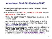 VALUATION OF STOCK