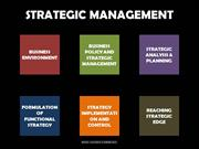 STRATEGIC MANAGEMENT - 1