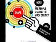 Are people sharing too much online ?