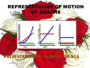 GRAPHICAL REPRESENTATION OF GARPHS-BY ANIMESH SHUKLA